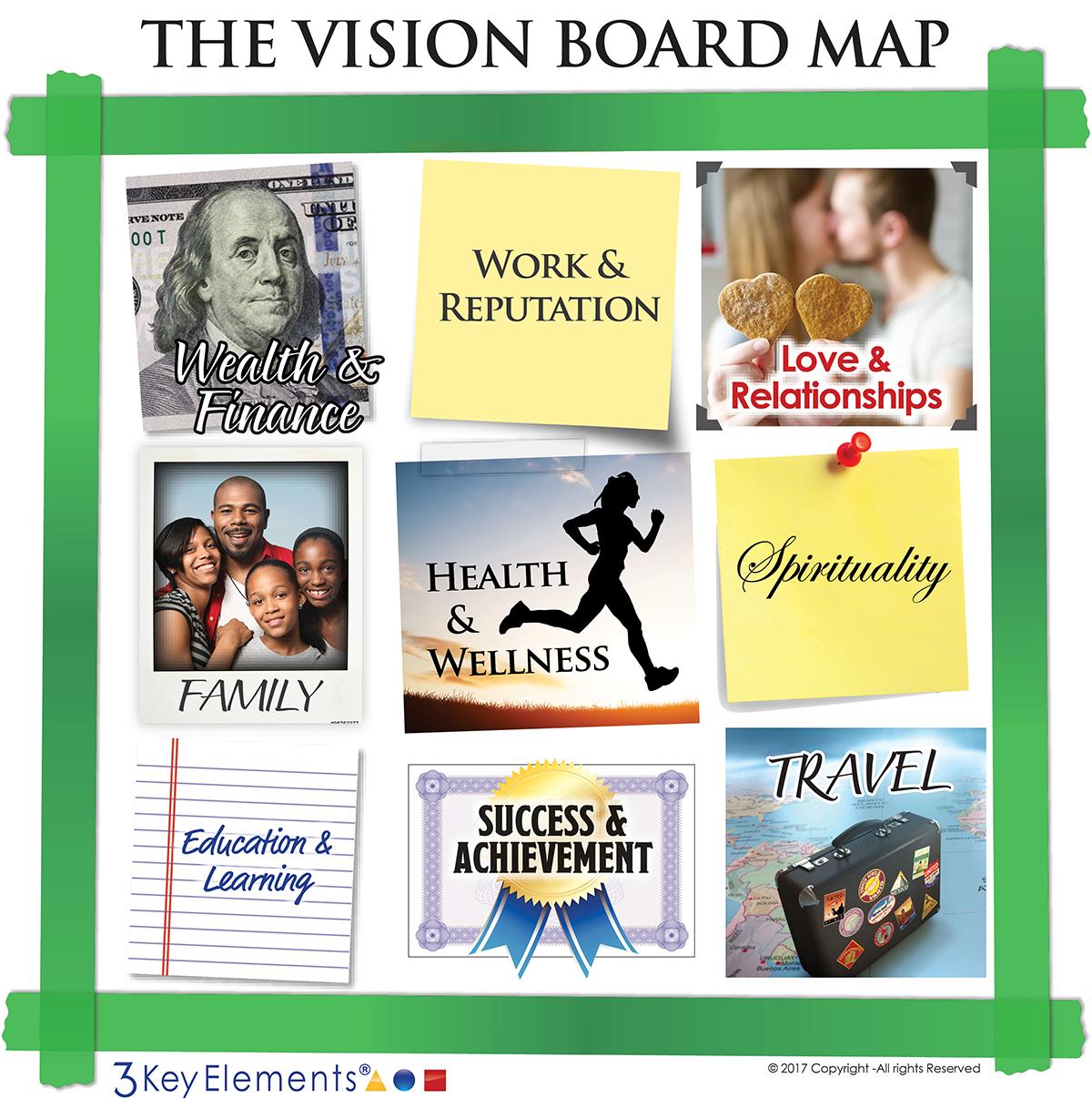 Vision Board Map